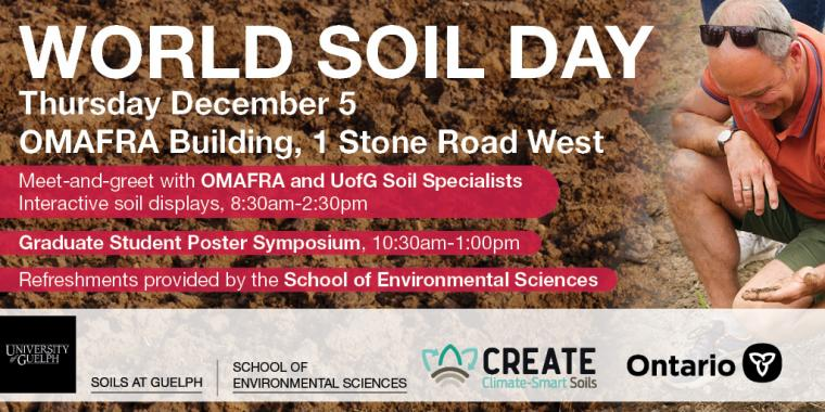 Flyer for World Soil Day